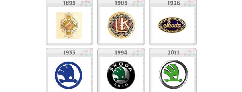 2skoda-logoshistory