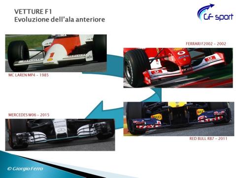 F1-evoluzione-ala-anteriore.jpg