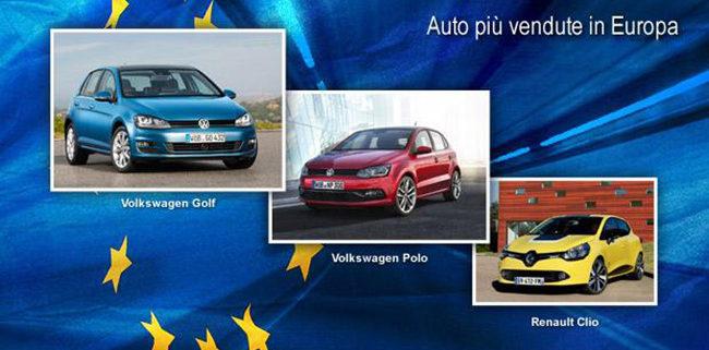2auto_piu_vendute_europa