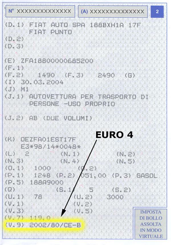 verifica targa euro