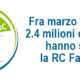 RC FAMILIARE-9-20